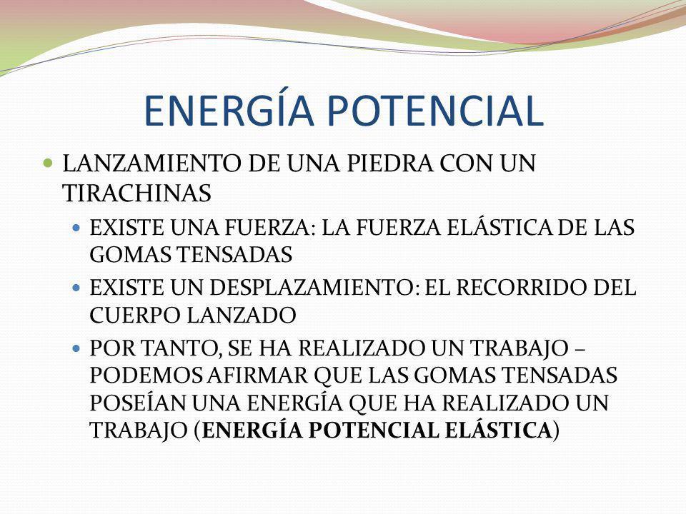 ENERGÍA POTENCIAL LANZAMIENTO DE UNA PIEDRA CON UN TIRACHINAS EXISTE UNA FUERZA: LA FUERZA ELÁSTICA DE LAS GOMAS TENSADAS EXISTE UN DESPLAZAMIENTO: EL