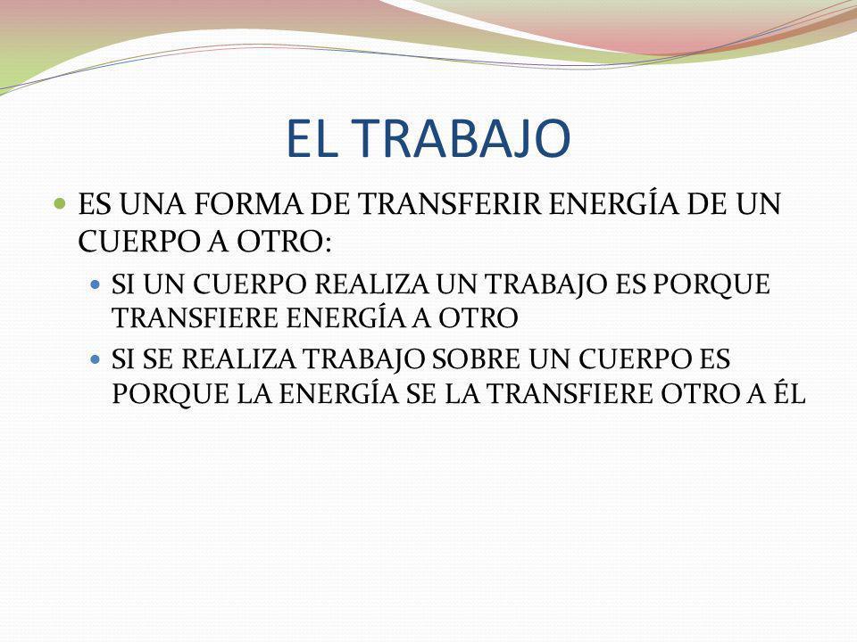 EL TRABAJO ES UNA FORMA DE TRANSFERIR ENERGÍA DE UN CUERPO A OTRO: SI UN CUERPO REALIZA UN TRABAJO ES PORQUE TRANSFIERE ENERGÍA A OTRO SI SE REALIZA T