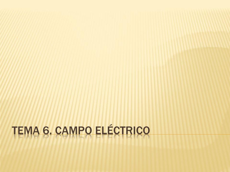 FLUJO ELÉCTRICO PARA CAMPOS Y/O SUPERFICIES NO UNIFORMES: 1.Campo eléctrico uniforme y superficie plana y perpendicular al campo 2.Campo eléctrico uniforme y superficie plana no perpendicular al campo: S ef =S·cos 3.Campo eléctrico no uniforme y superficie de cualquier tipo 4.Campo eléctrico no uniforme y superficie cerrada