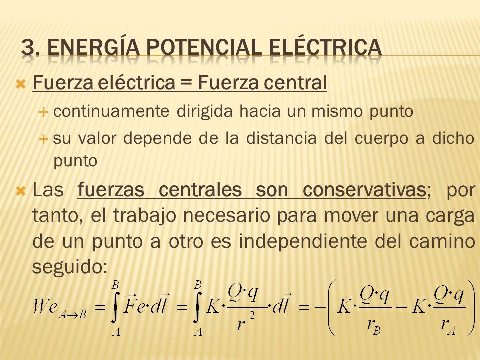 Fuerza eléctrica = Fuerza central continuamente dirigida hacia un mismo punto su valor depende de la distancia del cuerpo a dicho punto Las fuerzas ce