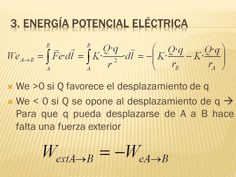 We >0 si Q favorece el desplazamiento de q We < 0 si Q se opone al desplazamiento de q Para que q pueda desplazarse de A a B hace falta una fuerza ext