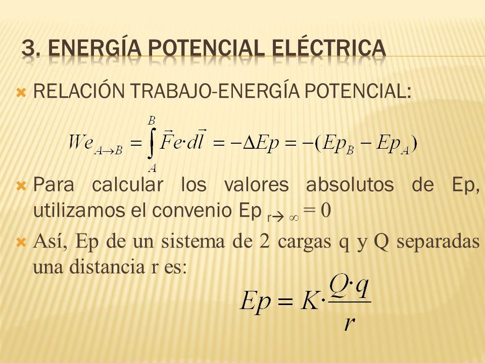 RELACIÓN TRABAJO-ENERGÍA POTENCIAL: Para calcular los valores absolutos de Ep, utilizamos el convenio Ep r = 0 Así, Ep de un sistema de 2 cargas q y Q