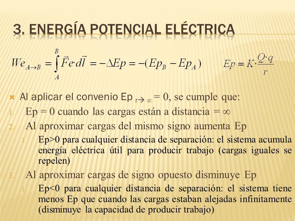 Al aplicar el convenio Ep r = 0, se cumple que: 1. Ep = 0 cuando las cargas están a distancia = 2. Al aproximar cargas del mismo signo aumenta Ep 1. E