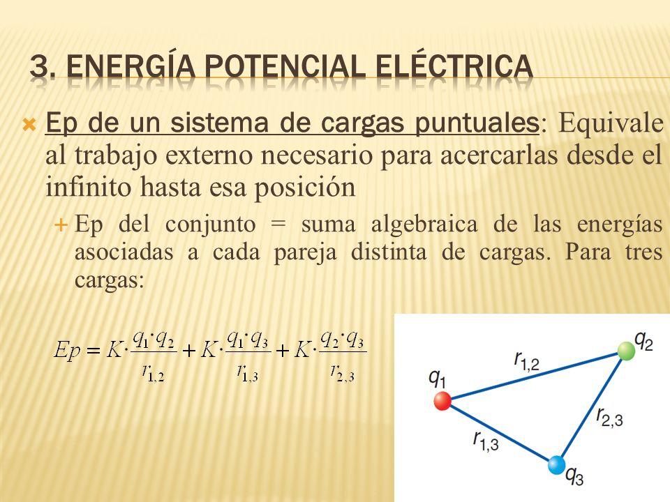 Ep de un sistema de cargas puntuales : Equivale al trabajo externo necesario para acercarlas desde el infinito hasta esa posición Ep del conjunto = su