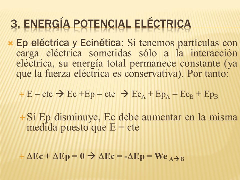 Ep eléctrica y Ecinética : Si tenemos partículas con carga eléctrica sometidas sólo a la interacción eléctrica, su energía total permanece constante (