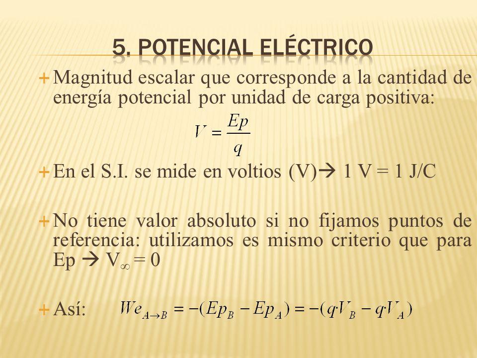 Magnitud escalar que corresponde a la cantidad de energía potencial por unidad de carga positiva: En el S.I. se mide en voltios (V) 1 V = 1 J/C No tie