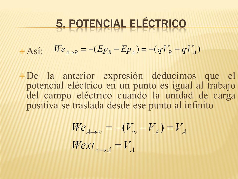De la anterior expresión deducimos que el potencial eléctrico en un punto es igual al trabajo del campo eléctrico cuando la unidad de carga positiva s