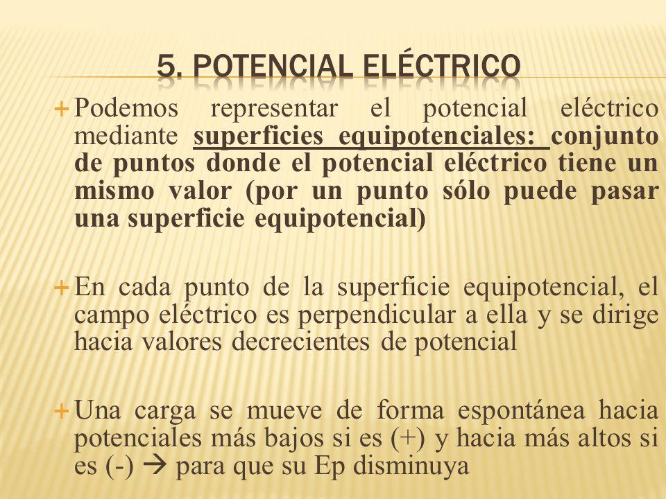 Podemos representar el potencial eléctrico mediante superficies equipotenciales: conjunto de puntos donde el potencial eléctrico tiene un mismo valor