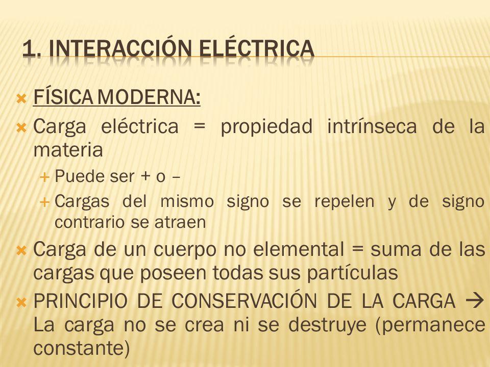 Carga eléctrica = magnitud cuantizada (no varía de forma continua sino a saltos su valor es siempre un múltiplo entero de la carga elemental e) e = 1,602·10 -19 C Carga eléctrica se puede desplazar a través de materiales conductores y no circula a través de aislantes