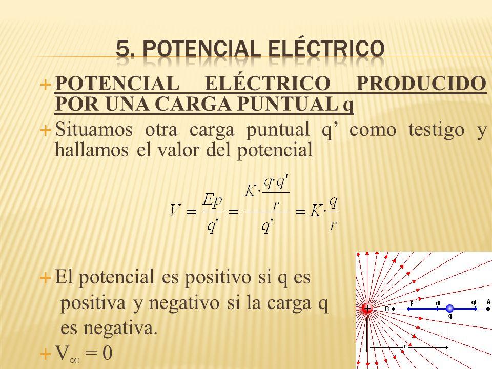 POTENCIAL ELÉCTRICO PRODUCIDO POR UNA CARGA PUNTUAL q Situamos otra carga puntual q como testigo y hallamos el valor del potencial El potencial es pos