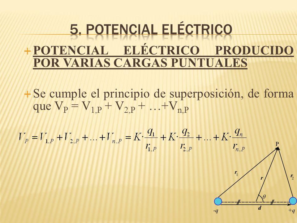 POTENCIAL ELÉCTRICO PRODUCIDO POR VARIAS CARGAS PUNTUALES Se cumple el principio de superposición, de forma que V P = V 1,P + V 2,P + …+V n,P