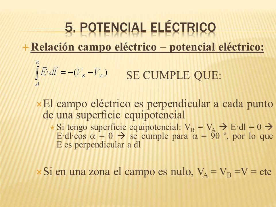 Relación campo eléctrico – potencial eléctrico: SE CUMPLE QUE: El campo eléctrico es perpendicular a cada punto de una superficie equipotencial Si ten