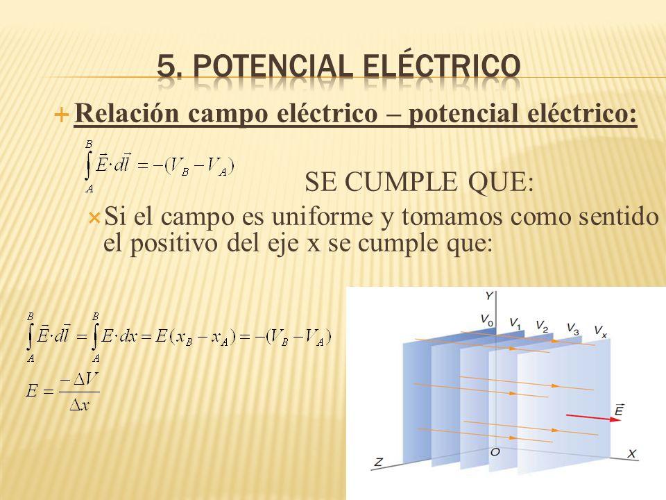 Relación campo eléctrico – potencial eléctrico: SE CUMPLE QUE: Si el campo es uniforme y tomamos como sentido el positivo del eje x se cumple que: