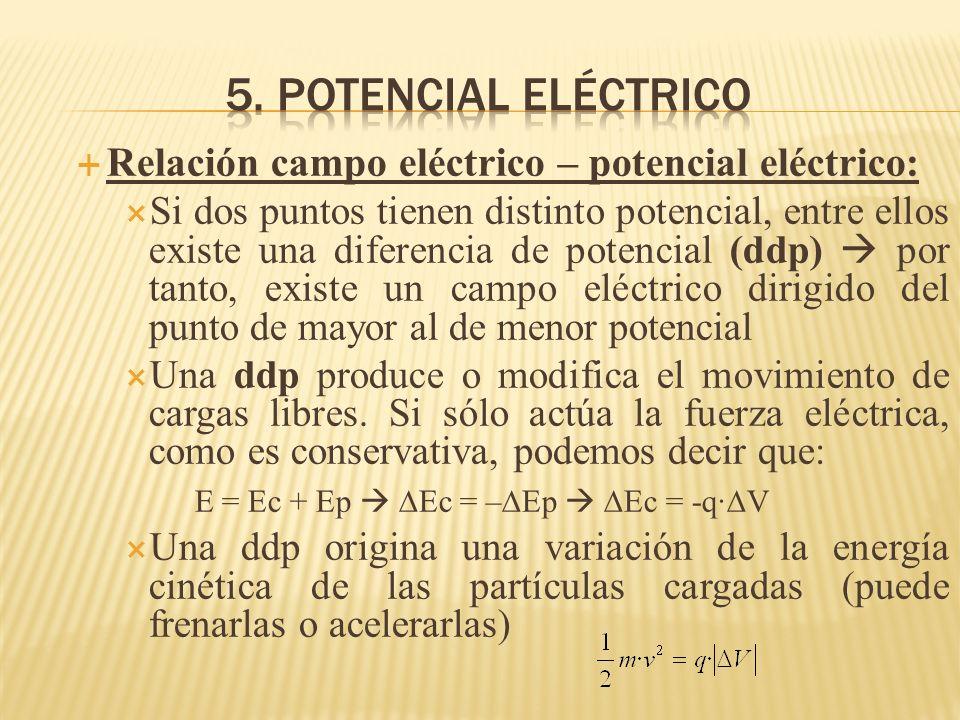 Relación campo eléctrico – potencial eléctrico: Si dos puntos tienen distinto potencial, entre ellos existe una diferencia de potencial (ddp) por tant