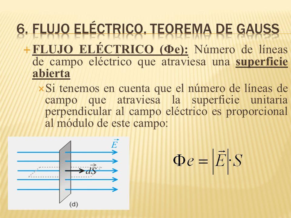 FLUJO ELÉCTRICO (Φe): Número de líneas de campo eléctrico que atraviesa una superficie abierta Si tenemos en cuenta que el número de líneas de campo q