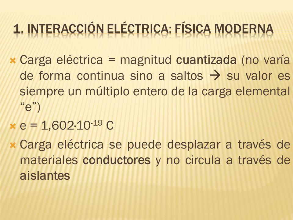 Carga eléctrica = magnitud cuantizada (no varía de forma continua sino a saltos su valor es siempre un múltiplo entero de la carga elemental e) e = 1,