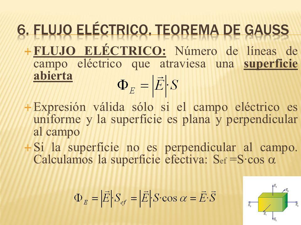 FLUJO ELÉCTRICO: Número de líneas de campo eléctrico que atraviesa una superficie abierta Expresión válida sólo si el campo eléctrico es uniforme y la