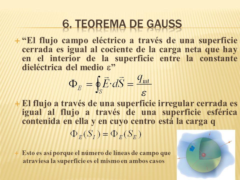 El flujo campo eléctrico a través de una superficie cerrada es igual al cociente de la carga neta que hay en el interior de la superficie entre la con