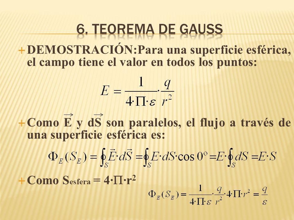 DEMOSTRACIÓN:Para una superficie esférica, el campo tiene el valor en todos los puntos: Como E y dS son paralelos, el flujo a través de una superficie