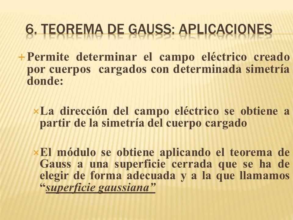 Permite determinar el campo eléctrico creado por cuerpos cargados con determinada simetría donde: La dirección del campo eléctrico se obtiene a partir