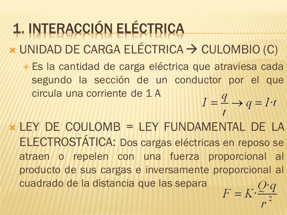 LEY DE COULOMB = LEY FUNDAMENTAL DE LA ELECTROSTÁTICA: K = constante de la Ley de Coulomb (depende del medio) K vacío = K 0 = 9·10 9 N·m 2 /C 2 = constante dieléctrica o permitividad del medio