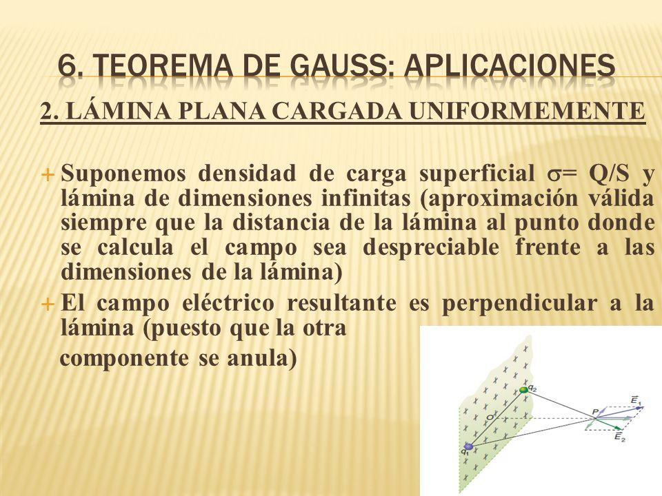 2. LÁMINA PLANA CARGADA UNIFORMEMENTE Suponemos densidad de carga superficial = Q/S y lámina de dimensiones infinitas (aproximación válida siempre que