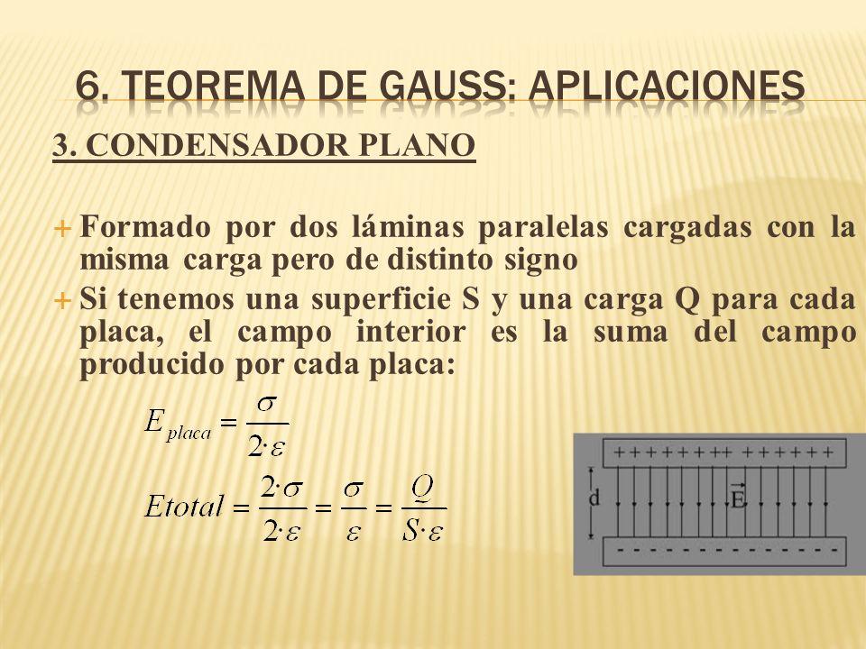 3. CONDENSADOR PLANO Formado por dos láminas paralelas cargadas con la misma carga pero de distinto signo Si tenemos una superficie S y una carga Q pa