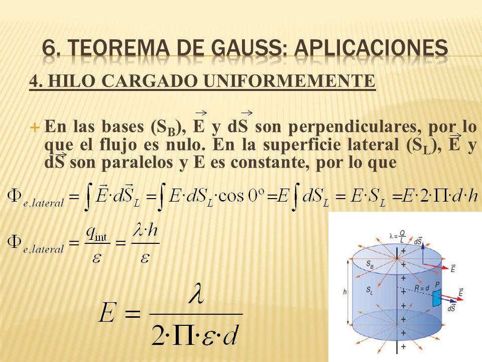 4. HILO CARGADO UNIFORMEMENTE En las bases (S B ), E y dS son perpendiculares, por lo que el flujo es nulo. En la superficie lateral (S L ), E y dS so