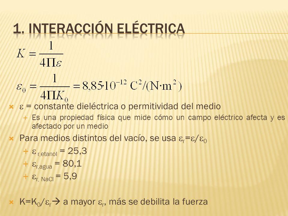 Es una propiedad física que mide cómo un campo eléctrico afecta y es afectado por un medio Para medios distintos del vacío, se usa r = / 0 r,etanol =