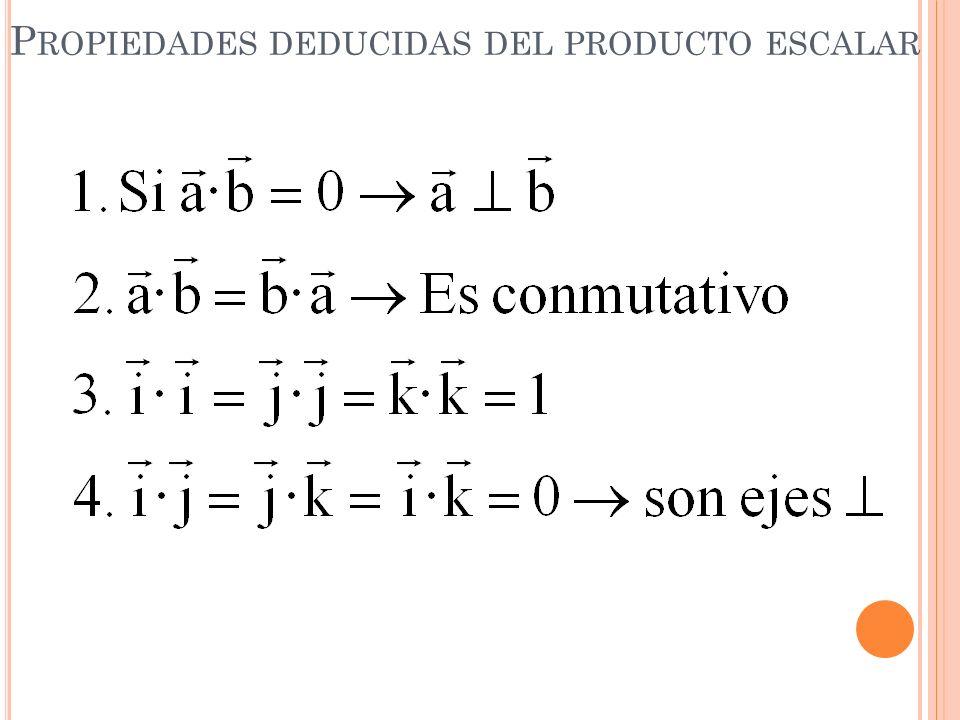P ROPIEDADES DEDUCIDAS DEL PRODUCTO ESCALAR
