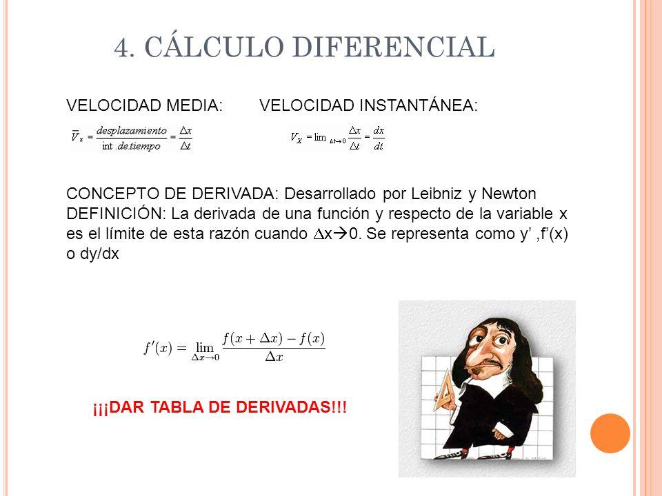 4. CÁLCULO DIFERENCIAL observando que VELOCIDAD MEDIA:VELOCIDAD INSTANTÁNEA: CONCEPTO DE DERIVADA: Desarrollado por Leibniz y Newton DEFINICIÓN: La de