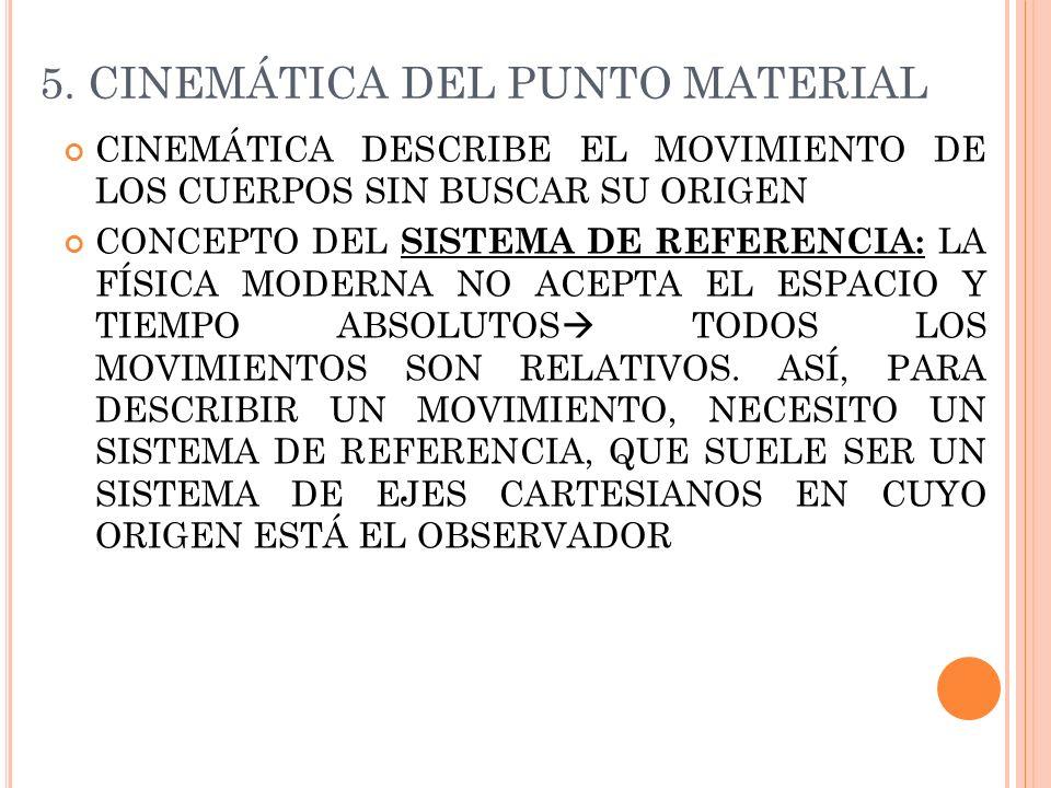 5. CINEMÁTICA DEL PUNTO MATERIAL CINEMÁTICA DESCRIBE EL MOVIMIENTO DE LOS CUERPOS SIN BUSCAR SU ORIGEN CONCEPTO DEL SISTEMA DE REFERENCIA: LA FÍSICA M