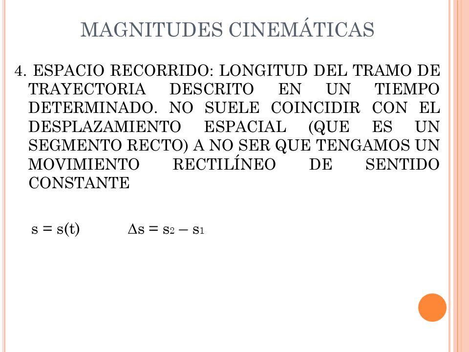 MAGNITUDES CINEMÁTICAS 4. ESPACIO RECORRIDO: LONGITUD DEL TRAMO DE TRAYECTORIA DESCRITO EN UN TIEMPO DETERMINADO. NO SUELE COINCIDIR CON EL DESPLAZAMI