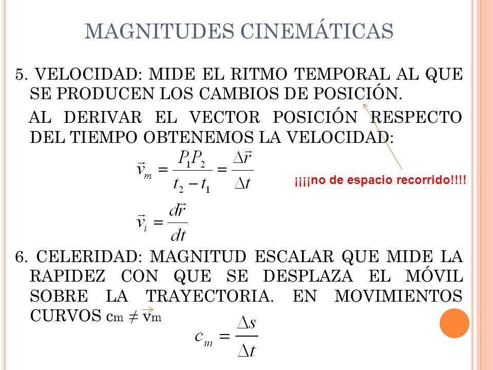 MAGNITUDES CINEMÁTICAS 5. VELOCIDAD: MIDE EL RITMO TEMPORAL AL QUE SE PRODUCEN LOS CAMBIOS DE POSICIÓN. AL DERIVAR EL VECTOR POSICIÓN RESPECTO DEL TIE