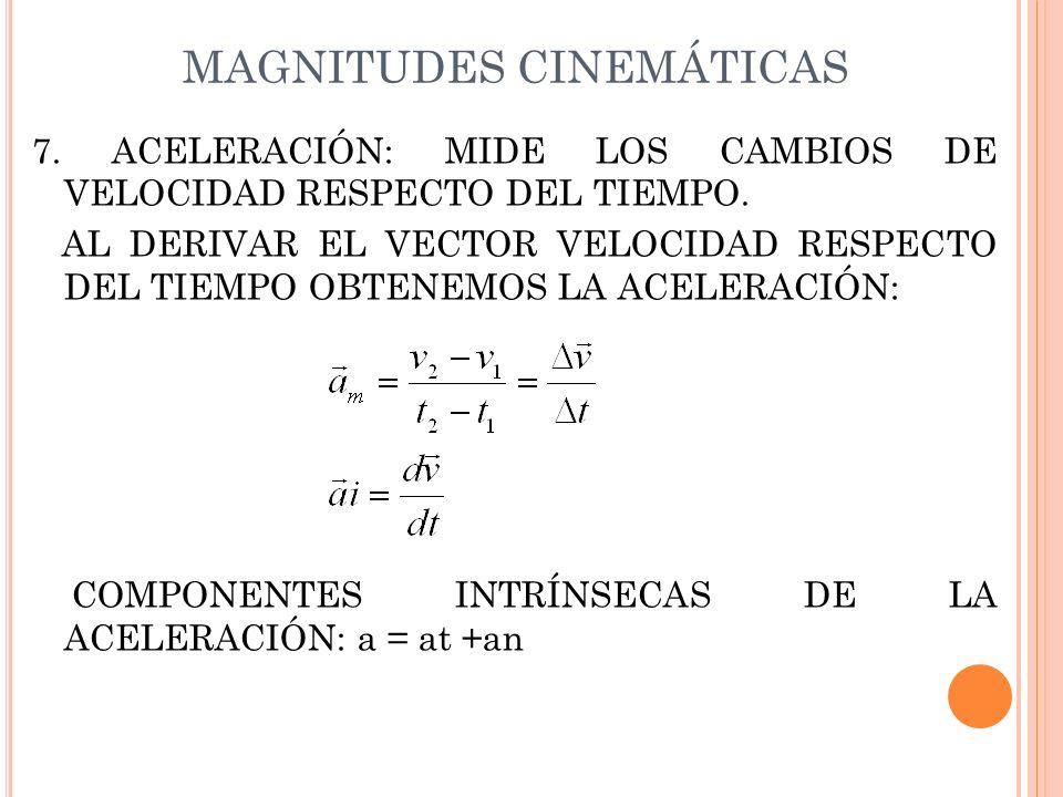 MAGNITUDES CINEMÁTICAS 7. ACELERACIÓN: MIDE LOS CAMBIOS DE VELOCIDAD RESPECTO DEL TIEMPO. AL DERIVAR EL VECTOR VELOCIDAD RESPECTO DEL TIEMPO OBTENEMOS