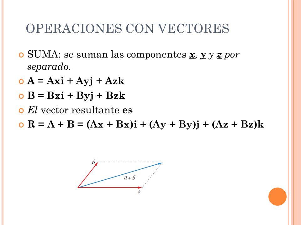 OPERACIONES CON VECTORES SUMA: se suman las componentes x, y y z por separado. A = Axi + Ayj + Azk B = Bxi + Byj + Bzk El vector resultante es R = A +