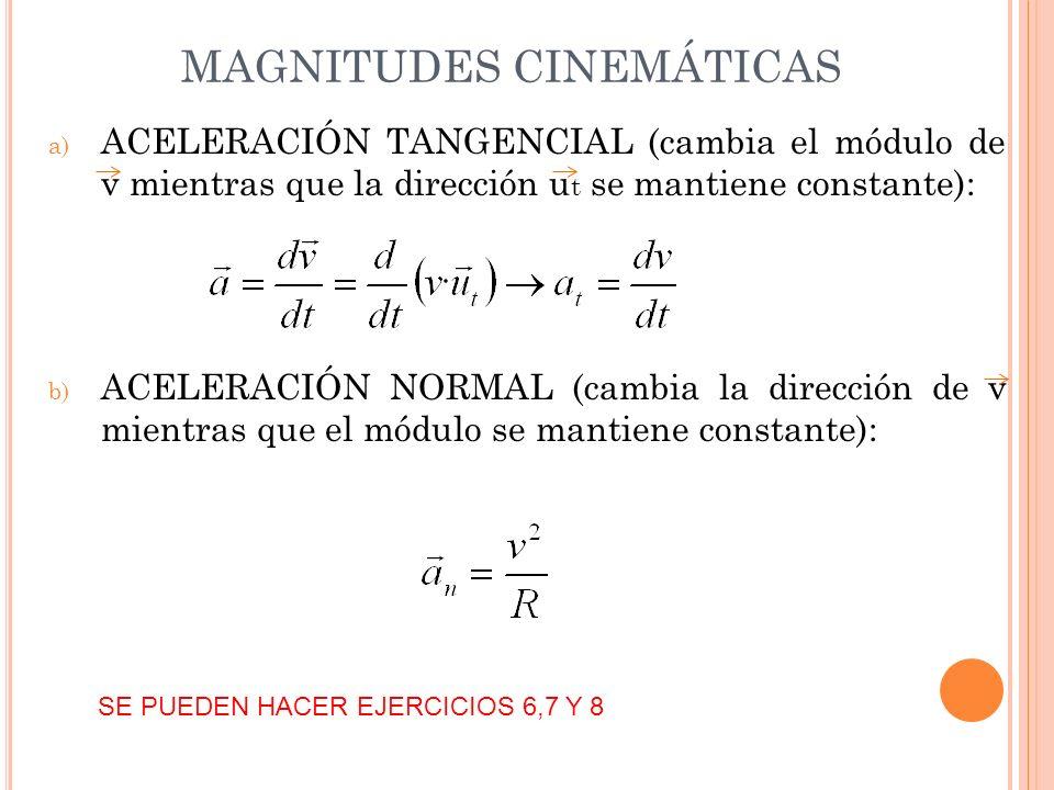 MAGNITUDES CINEMÁTICAS a) ACELERACIÓN TANGENCIAL (cambia el módulo de v mientras que la dirección u t se mantiene constante): b) ACELERACIÓN NORMAL (c
