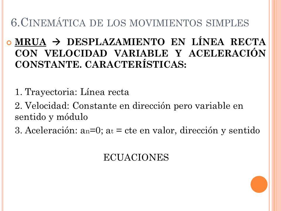 6.C INEMÁTICA DE LOS MOVIMIENTOS SIMPLES MRUA DESPLAZAMIENTO EN LÍNEA RECTA CON VELOCIDAD VARIABLE Y ACELERACIÓN CONSTANTE. CARACTERÍSTICAS: 1. Trayec