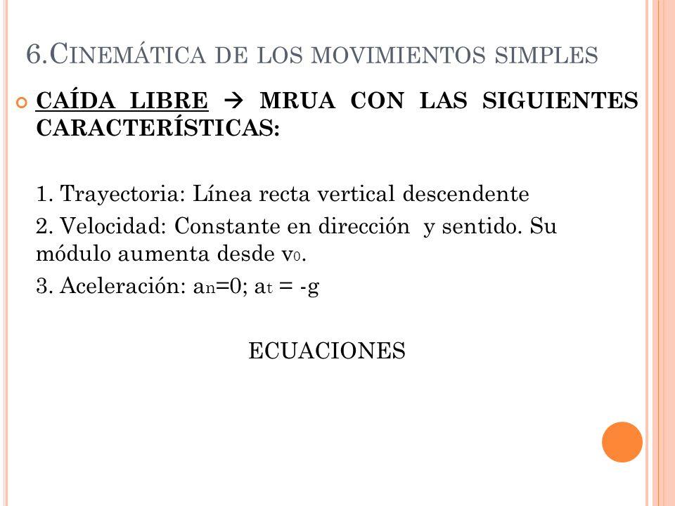 6.C INEMÁTICA DE LOS MOVIMIENTOS SIMPLES CAÍDA LIBRE MRUA CON LAS SIGUIENTES CARACTERÍSTICAS: 1. Trayectoria: Línea recta vertical descendente 2. Velo
