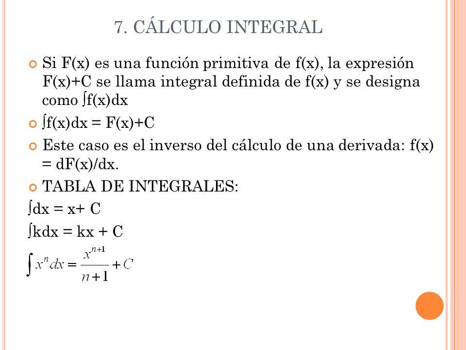 7. CÁLCULO INTEGRAL Si F(x) es una función primitiva de f(x), la expresión F(x)+C se llama integral definida de f(x) y se designa como f(x)dx f(x)dx =
