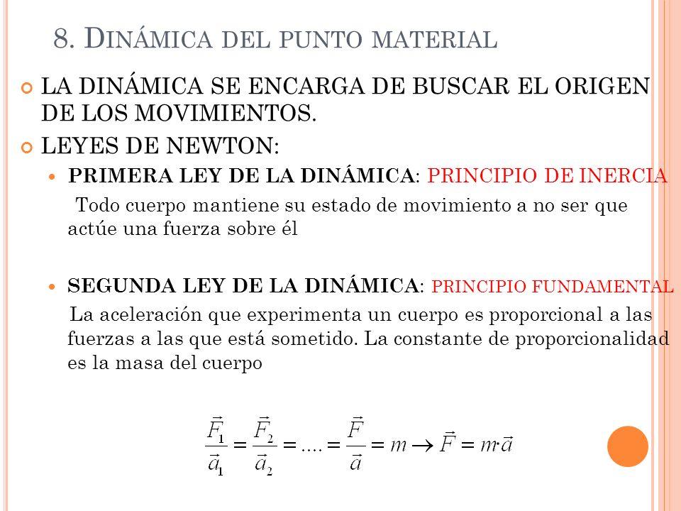 8. D INÁMICA DEL PUNTO MATERIAL LA DINÁMICA SE ENCARGA DE BUSCAR EL ORIGEN DE LOS MOVIMIENTOS. LEYES DE NEWTON: PRIMERA LEY DE LA DINÁMICA : PRINCIPIO