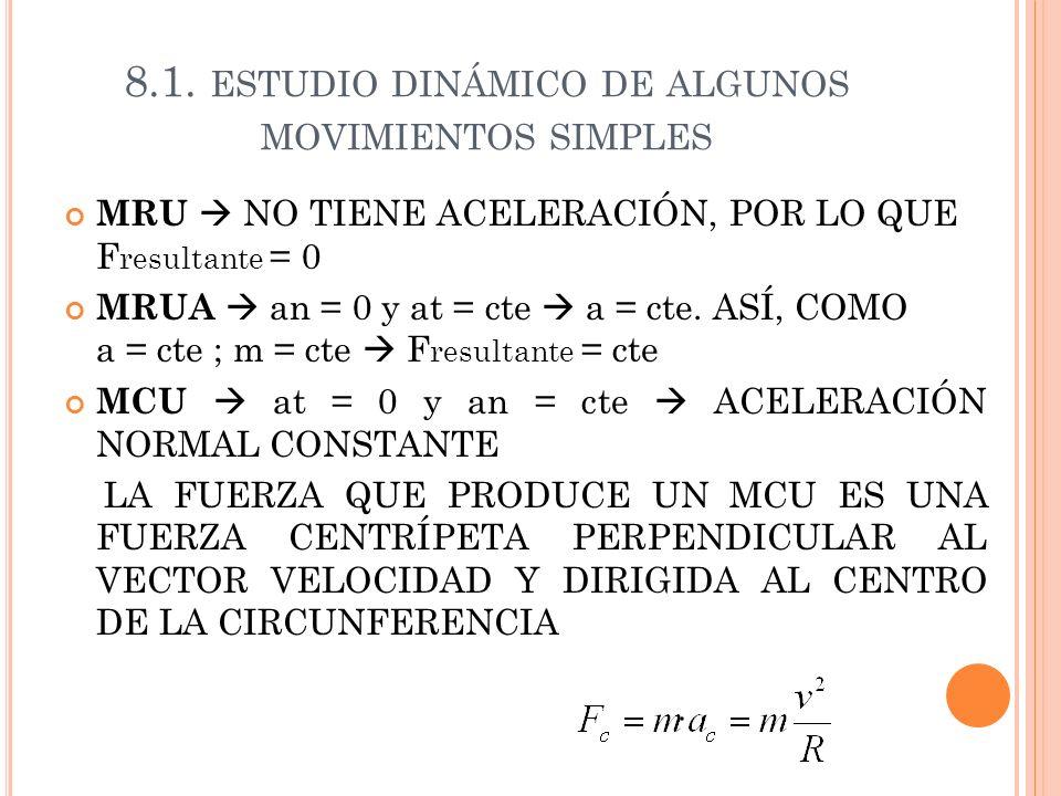 8.1. ESTUDIO DINÁMICO DE ALGUNOS MOVIMIENTOS SIMPLES MRU NO TIENE ACELERACIÓN, POR LO QUE F resultante = 0 MRUA an = 0 y at = cte a = cte. ASÍ, COMO a