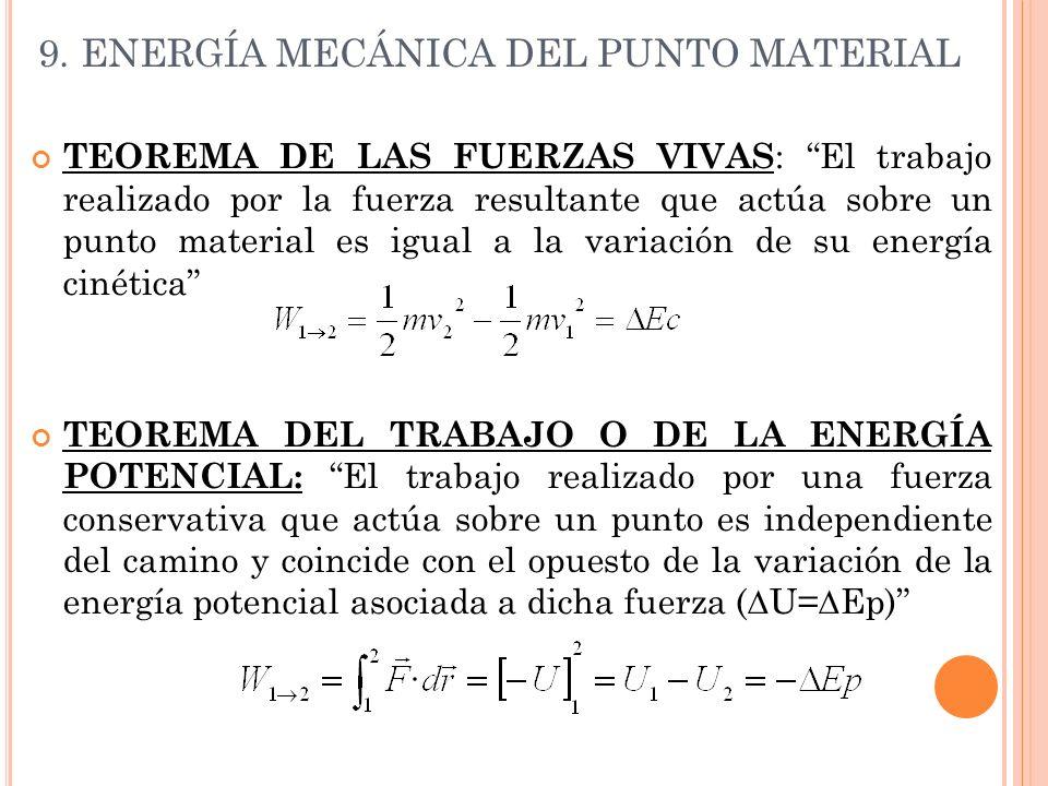 9. ENERGÍA MECÁNICA DEL PUNTO MATERIAL TEOREMA DE LAS FUERZAS VIVAS : El trabajo realizado por la fuerza resultante que actúa sobre un punto material