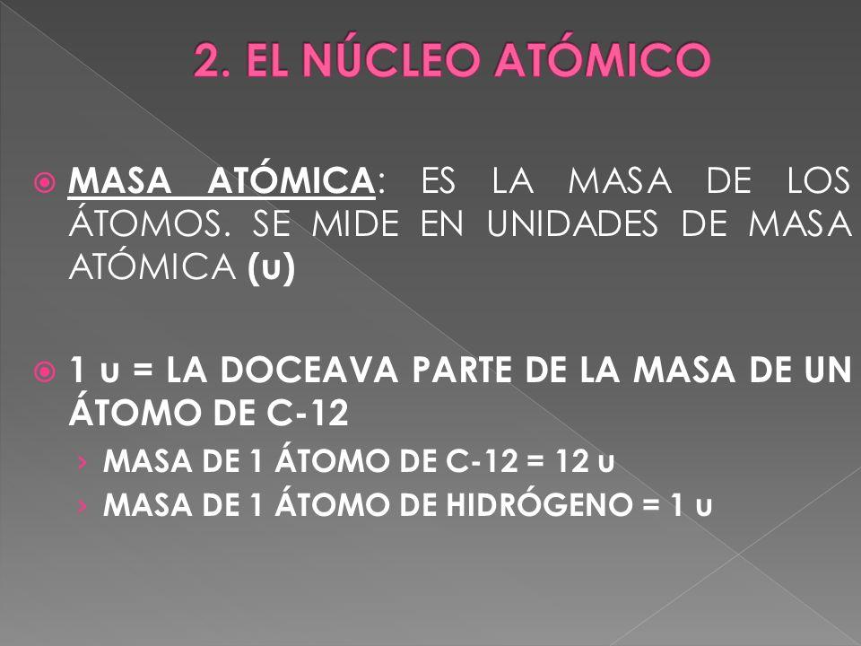 MASA ATÓMICA : ES LA MASA DE LOS ÁTOMOS. SE MIDE EN UNIDADES DE MASA ATÓMICA (u) 1 u = LA DOCEAVA PARTE DE LA MASA DE UN ÁTOMO DE C-12 MASA DE 1 ÁTOMO