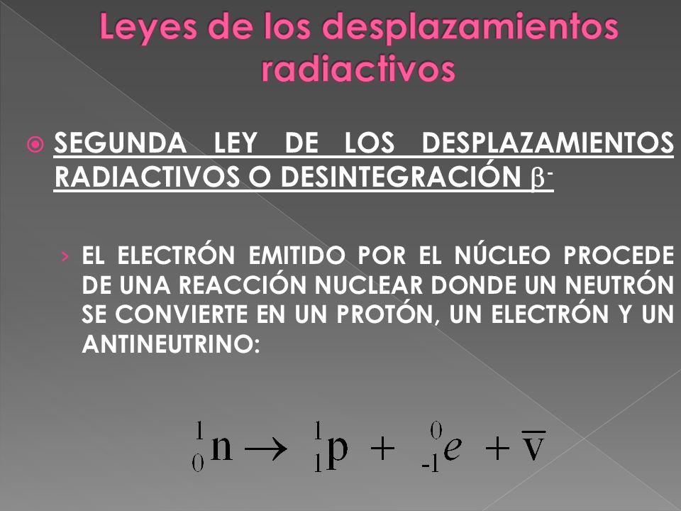SEGUNDA LEY DE LOS DESPLAZAMIENTOS RADIACTIVOS O DESINTEGRACIÓN - EL ELECTRÓN EMITIDO POR EL NÚCLEO PROCEDE DE UNA REACCIÓN NUCLEAR DONDE UN NEUTRÓN S