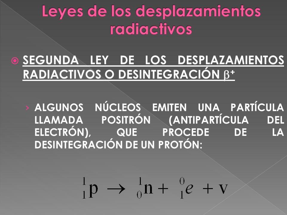 SEGUNDA LEY DE LOS DESPLAZAMIENTOS RADIACTIVOS O DESINTEGRACIÓN + ALGUNOS NÚCLEOS EMITEN UNA PARTÍCULA LLAMADA POSITRÓN (ANTIPARTÍCULA DEL ELECTRÓN),