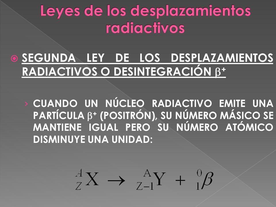 SEGUNDA LEY DE LOS DESPLAZAMIENTOS RADIACTIVOS O DESINTEGRACIÓN + CUANDO UN NÚCLEO RADIACTIVO EMITE UNA PARTÍCULA + (POSITRÓN), SU NÚMERO MÁSICO SE MA