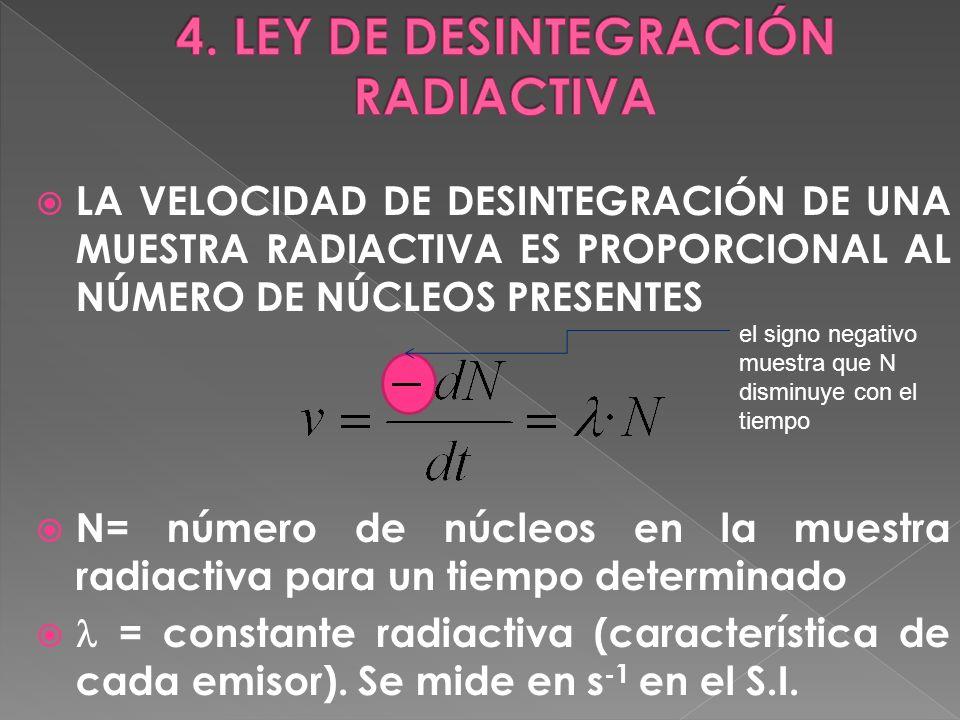 LA VELOCIDAD DE DESINTEGRACIÓN DE UNA MUESTRA RADIACTIVA ES PROPORCIONAL AL NÚMERO DE NÚCLEOS PRESENTES N= número de núcleos en la muestra radiactiva