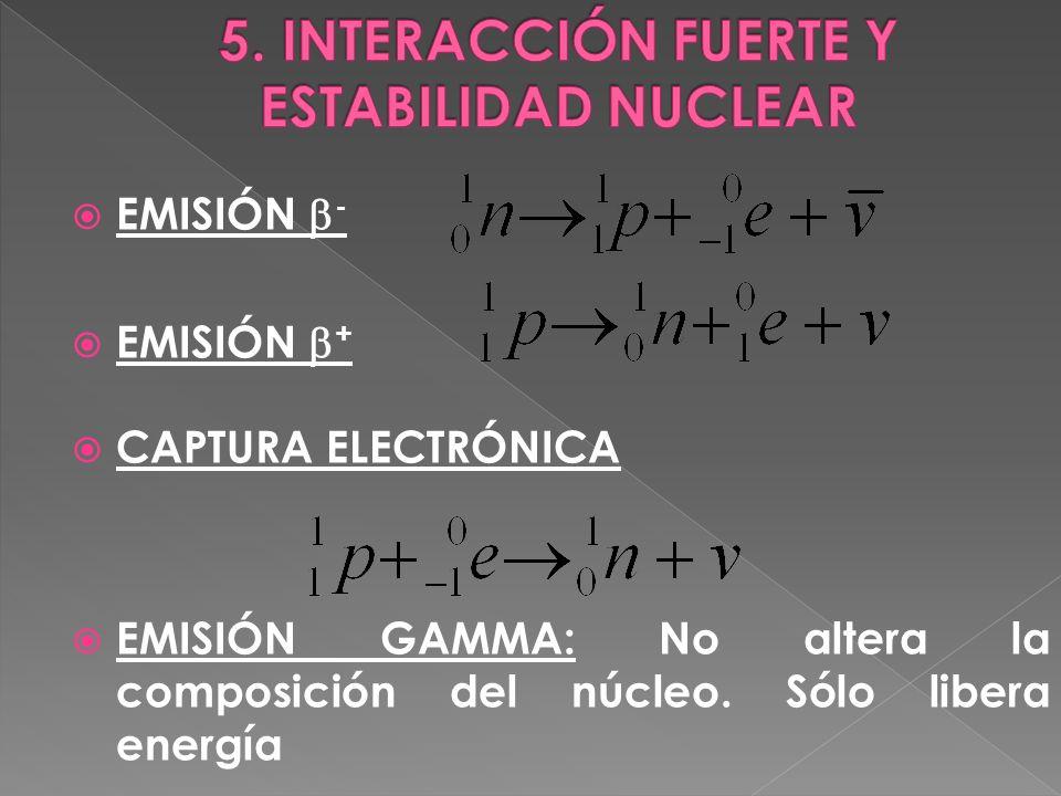 EMISIÓN - EMISIÓN + CAPTURA ELECTRÓNICA EMISIÓN GAMMA: No altera la composición del núcleo. Sólo libera energía