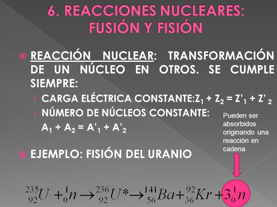 REACCIÓN NUCLEAR: TRANSFORMACIÓN DE UN NÚCLEO EN OTROS. SE CUMPLE SIEMPRE: CARGA ELÉCTRICA CONSTANTE:Z 1 + Z 2 = Z 1 + Z 2 NÚMERO DE NÚCLEOS CONSTANTE